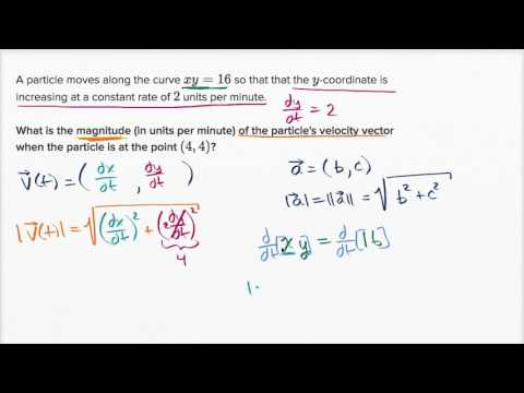 how to find parametrisationof a curve