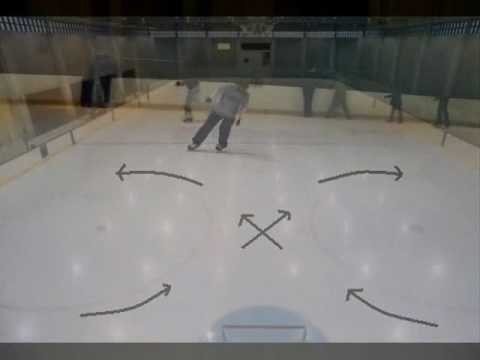 How To Hockey Stop Part 3 Ice Skating Tutorial Learn To Skate Backwards & Hockey Turn Here