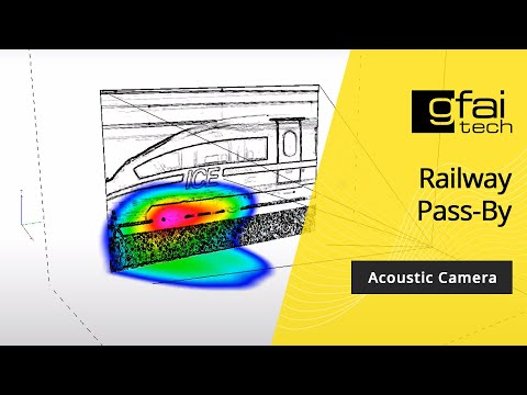 2D measurements - train pass-by