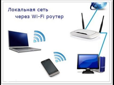 Как сделать wifi через локальную сеть