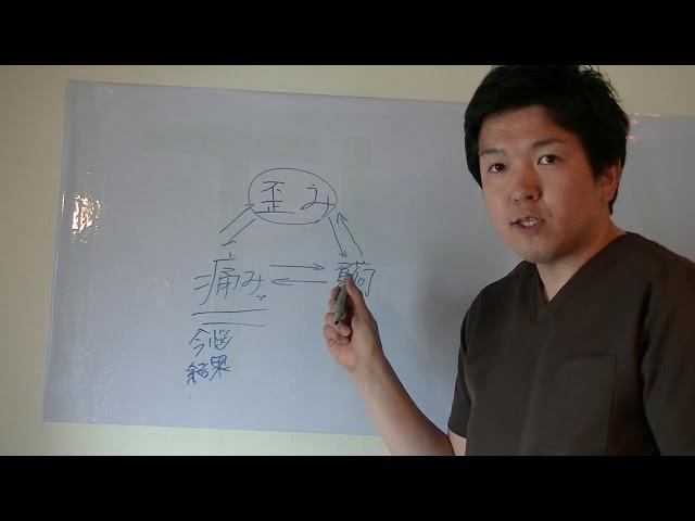 【神戸市 西区 腰痛】悪いスパイラルに入ってないですか?