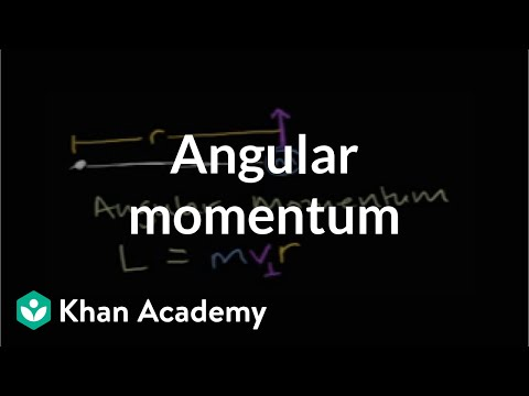 Angular Momentum Video Khan Academy