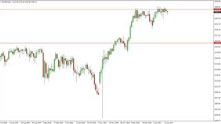 S&P500 Index - S & P 500 Technical Analysis for January 18 2017 by FXEmpire.com