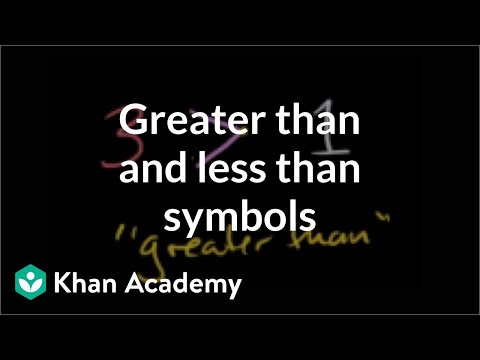 Greater Than And Less Than Symbols Video Khan Academy