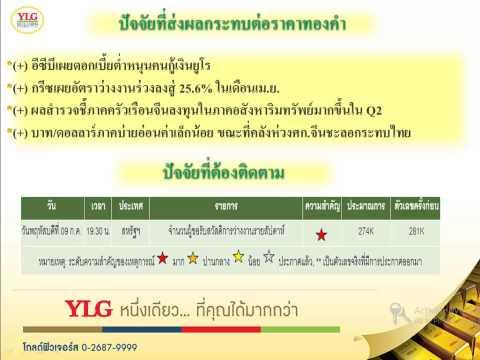 YLG NightUpdate 09-07-15