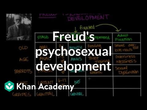 Oedipus complex and electra complex occur during which psychosexual stage
