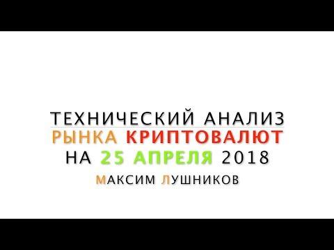 Технический анализ рынка Криптовалют | 25.04.18 | Вlосксhаin Visiоn - DomaVideo.Ru