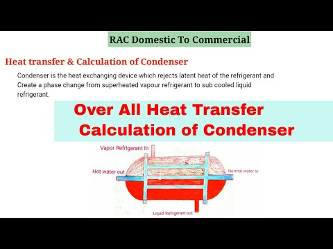 Lec 35, How to calculate the heat transfer of the Condenser :: Stay with Engineers