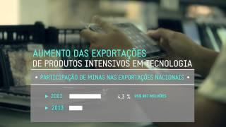 VÍDEO: Confira as principais ações desenvolvidas pelo Governo de Minas na área da Tecnologia
