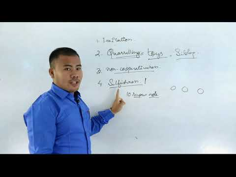 Class X Home Science Unit- Principles Of Development(Part II)