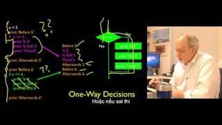 3 UMICH Python căn bản - Thực thi có điều kiện