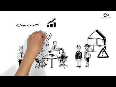 Video of enaio