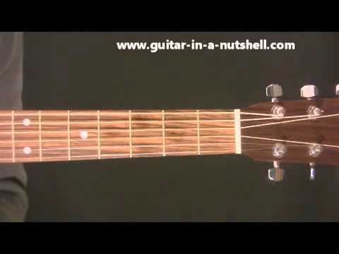 #1 Guitar Lessons For Beginners – Your First Guitar Scale