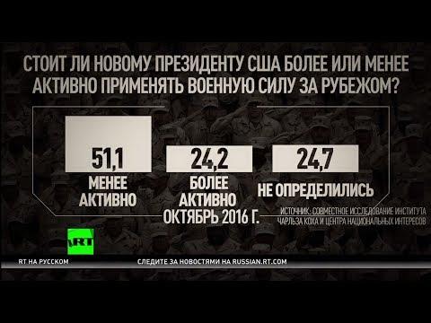 Мир до избрания война после: во что вылились предвыборные обещания Дональда Трампа - DomaVideo.Ru