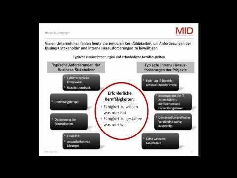 Innovator Enterprise Modeling Suite Teil 1