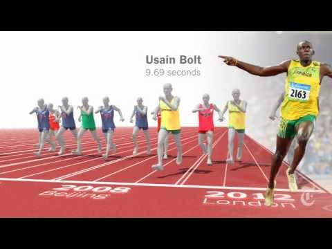 Usain Bolt vs every 100m medalist
