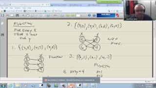 College Algebra: Basics of Functions and Their Graphs