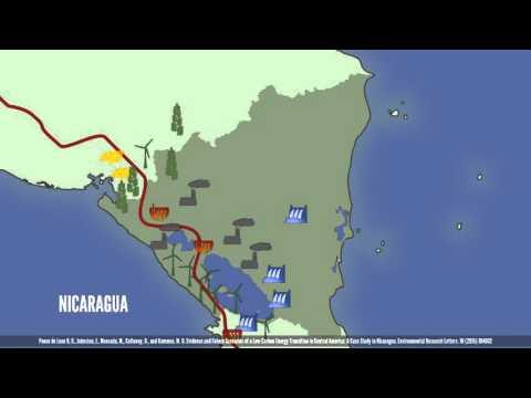 Renewable Energy in Nicaragua: A Promising Future