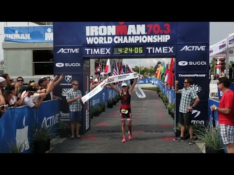 Motivation for Ironman