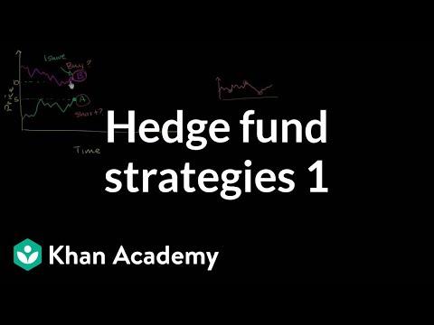 Hedge Fund Strategies Long Short 1 Video Khan Academy