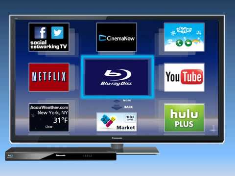 Connecting your Blu-ray player/Home Theatre to the Built in Network