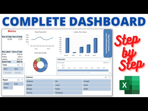 Step by step instructions to make an Excel Dashboard : Excel Dashboards Tutorial