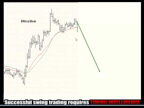 Day Trading   Stock Market Reaction   Online Software