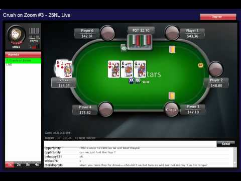 Winning Strategy Zoom Poker on PokerStars