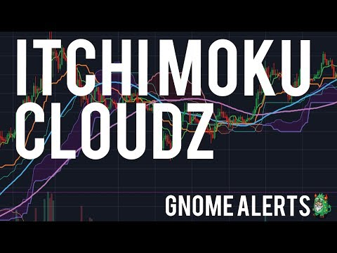 How to use Ichimoku Cloud Indicator & Alerts for Trading
