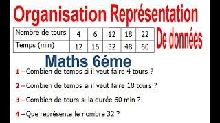 Maths 6ème - Organisation et représentation de données Exercice 2