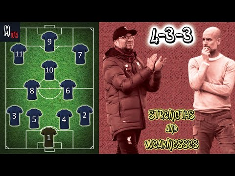 The 4-3-3 Formation / Strengths And Weaknesses / Football Basics Explained