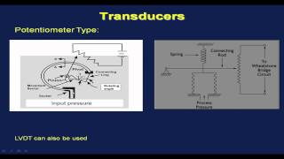 Mod-01 Lec-43 Pressure Measurement (Contd...1)