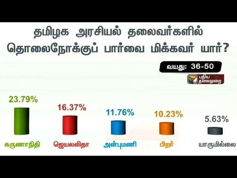 Makkal-Manathil-2016-Poll-Survey-22-04-16-Puthiya-Thalaimurai-TV