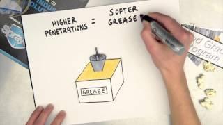 Why Sprayon® - NSF® H1 Food Grade Lubricants | Superior Aerosol Greases