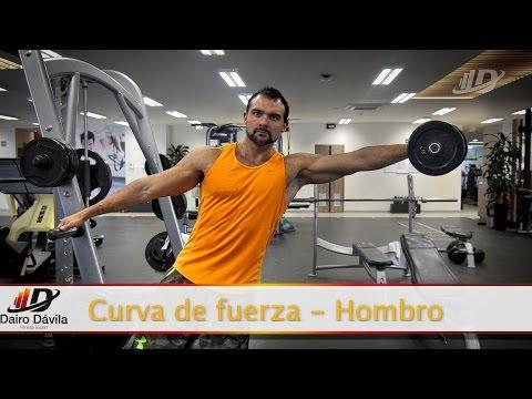 Curva de fuerza - Elevación lateral de hombro