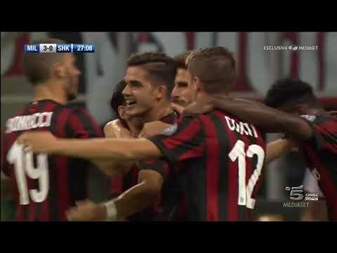 AC Milan 6-0 Shkendija - All Goals & Highlights - Europa League [HD]