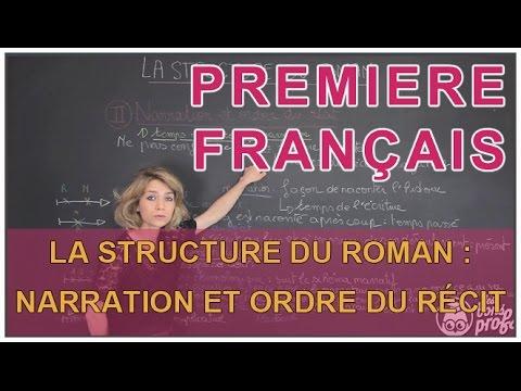 La structure du roman : narration et ordre du récit - Français Première - Les Bons Profs
