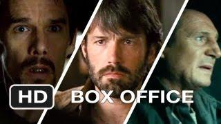 Weekend Box Office - October 12-14 2012 - Studio Earnings Report HD