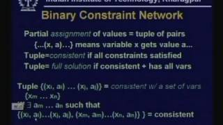 Lecture - 9 Constraint Satisfaction Problems - 1