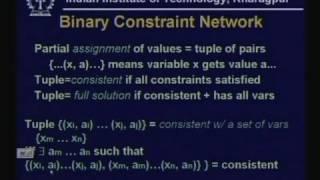 Lecture - 9 Constraint Satisfaction Problems - 1