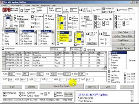SPB System Builder Speed Up System Development
