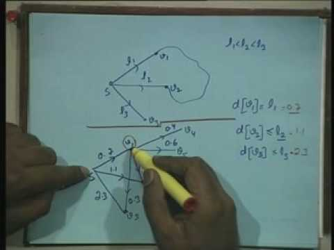 Lecture - 34 Single Source Shortest Paths