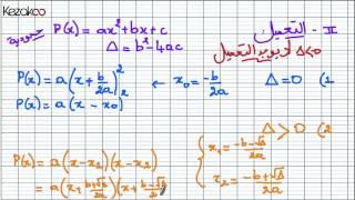 المعادلات و المتراجحات من الدرجة الثانية – تعميل حدودية من الدرجة الثانية