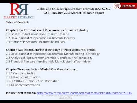 Pipecuronium Bromide Industry Trends & 2020 Forecasts for Global and Chinese Markets