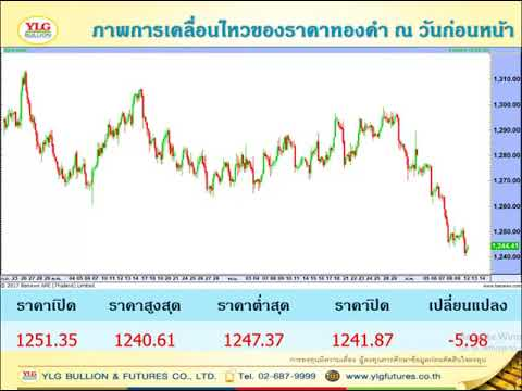 Morning Report Gold Investment 12-12-17