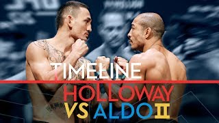 Nonton Ufc 218 Timeline  Max Holloway Vs  Jose Aldo 2   Mma Fighting Film Subtitle Indonesia Streaming Movie Download