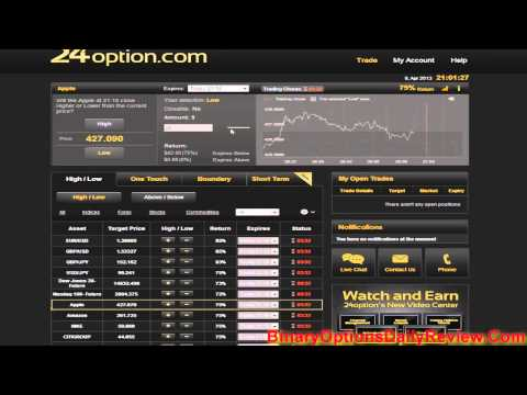 Trade forex wireless binary options white label