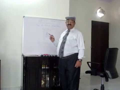 Video on A Lecture About How to Check Vastu Directions With Magnetic Compass & How to determine the