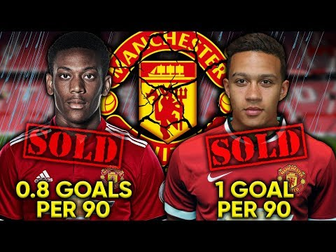 Has Jose Mourinho RUINED Another Wonderkid in Anthony Martial?! | Euro Round-Up (видео)