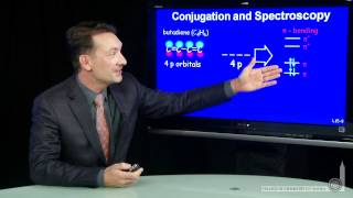 Conjugation And Spectro
